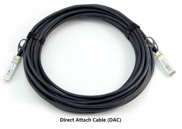 Unveil the mysteries of direct attach cable-1