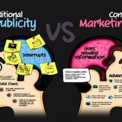 2pr-vs-marketing-infographic